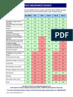 CARGO+INSURANCE+BASICS_Table.pdf