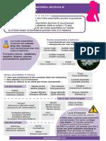 fiche5-HEabortives.pdf