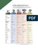 tabla comparativ.docx