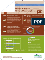 Wood Smoke Myth Busters