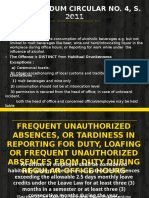 Prohibition on Consumption of Alcohol - Frequent Unauthorized Absences-hd