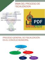 8 Proceso de Fiscalizacion