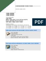 EML Control Unit Bosch BMW Applic by Engine Sizes