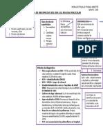 Metodos de Dx en Onicomicosis Del Koh a La Biologia Molecular