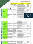 AIP 2016 staff development.xlsx