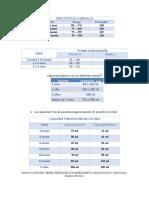 Valores Clínicos y Desarrollo -Lactantes