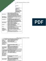 iep guidance checklist - plop