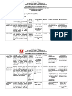 New Format Student Organizations Accomplishment Report 1