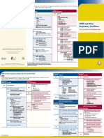 ICD Reference Codes