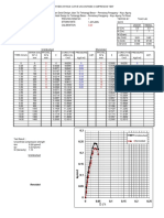 UCS-BKA-14 STRESS STRAIN CURVE UNCONFINED COMPRESION TEST