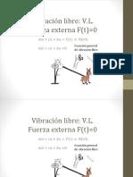 Vibración libre.pptx.pdf