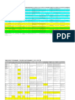 Flowmeter Selection 2005