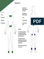 Dragon Points PDF