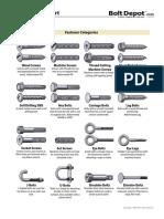 Type-Chart.pdf