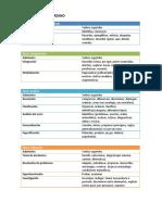 Lista_de_verbos_sugeridos-Taxonomia_de_Marzano.pdf