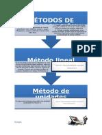 2.-Metodos de Depreciacion