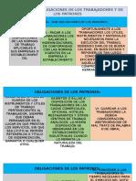 diapositivas laboral 2.pptx