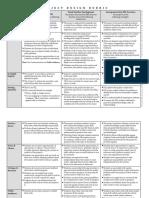 project design rubric v2014