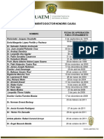 Listado Reconocimiento Doctor Honoris Causa