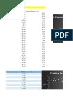 Diagrama Dispersión comparacion