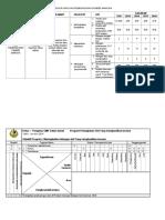 Strategik LADAP 2015