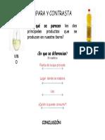 Compara y Contrasta vino y aceite