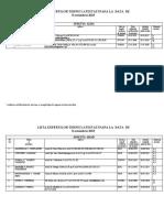 Lista Experti Tehnici 8 Octombrie 2015