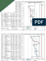 Microsoft Project - PMT1