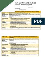 Anexo 3 Analisis y Estrategias Para Mejoramiento de Los Aprendizajes 5º