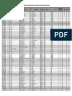listado_iiee_primaria_beneficiadas2.pdf