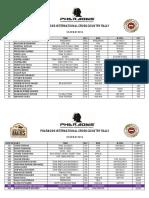 Pharaons Rally Entry List Bike 2014