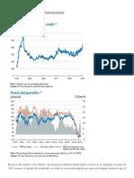 Los Inventarios Del Petróleo y Sus Efectos en El Precio