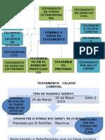 eltestamento-120226163537-phpapp02