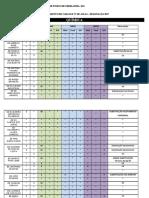 Consolidado - Quimica - Uberlandia - Designação 2017 - Quadro de Vagas
