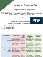 Tabla de obligaciónes.docx