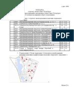 поправка к ЗНОП - Шувалово-озерки (3-6)