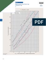 Tech%5CSchlumberger Charts%5C06 Cp 4-1!4!19.p12