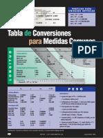 Tabla conversiones