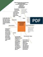 factores que influyen en  el lenguaje