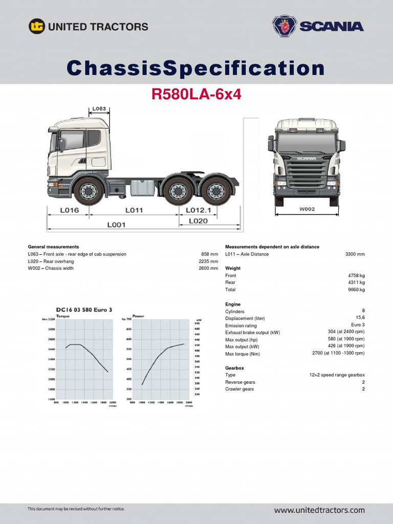 Scania Specification