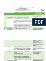 cuadro comparativo-factores del lenguaje