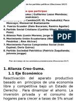 Plan de Trabajo de Los Partidos Politicos (