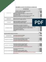 Lista Precios FCM;