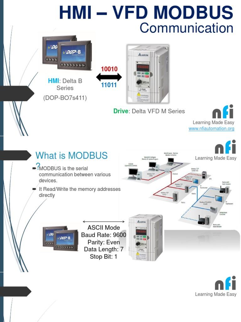 hmi-vfdmodbuscommunication-160602064520 | Digital Electronics | Data