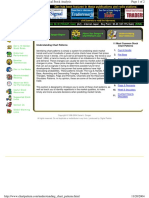 Zanger, Dan - Top 11 Chart Patterns (Web Site)