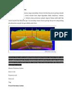 Pengertian Petroleum System.docx