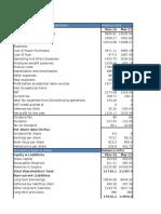 Standardized Statmts & Fin. Ratios_MarSuz&MM_Final