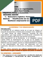 3. La Empresa Organizacion
