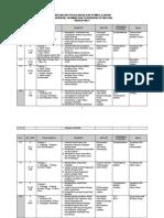 5. Rancangan p&p t5