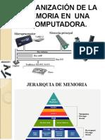 Organizacion de La Memoria
